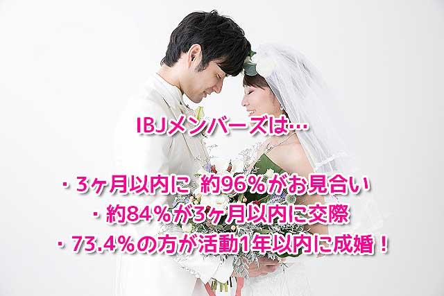 IBJメンバーズで結婚するイメージ画像